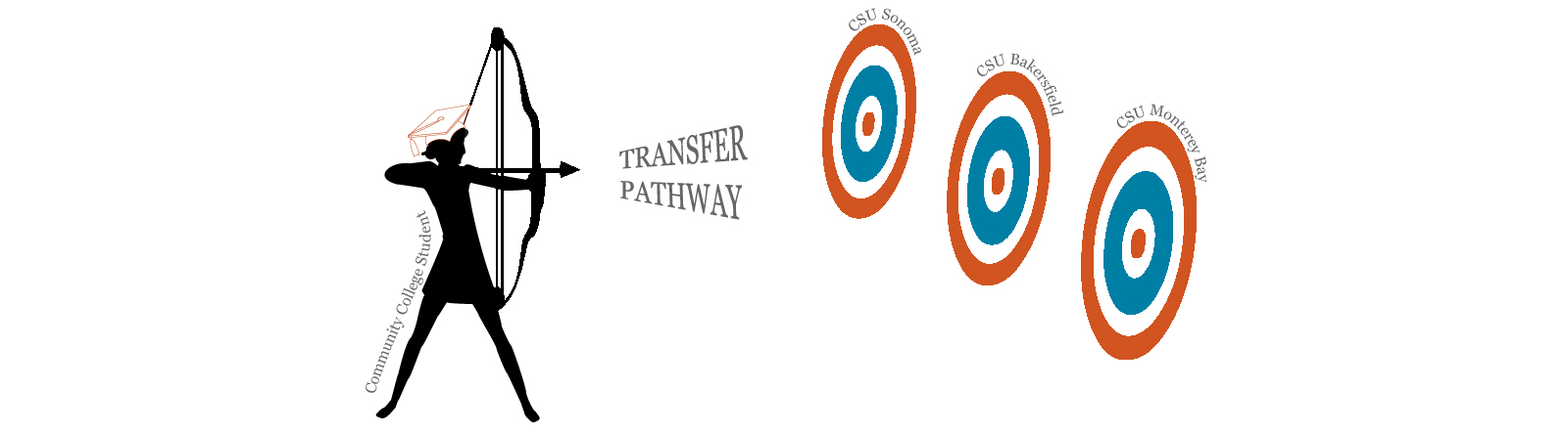 Transfer-Pathway-Reform_archer