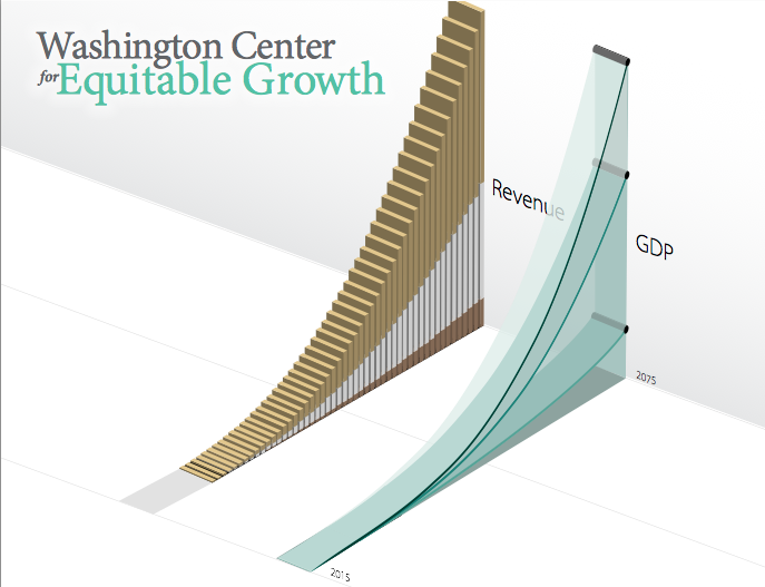 Washington Center for Equitable Growth_header image