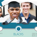 May 2015 | <em>The State of Higher Education in California: Black Report </em>