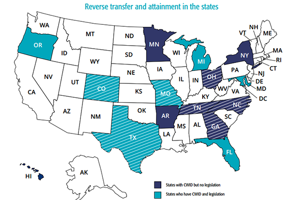 Ed-Commission-of-States_Reverse-Transfer_research-header