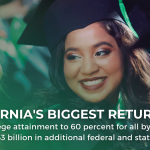 California's Biggest Return on Investment